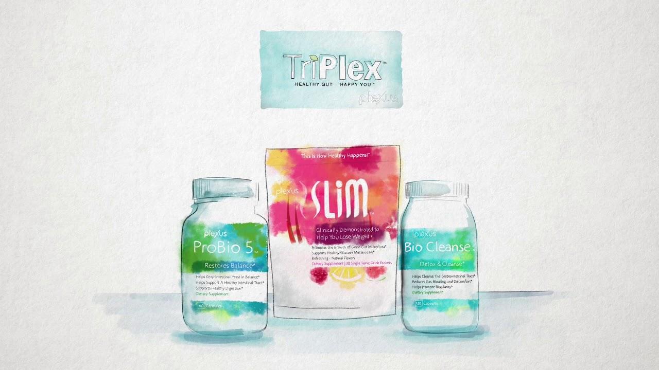 Healthandnutrition.ca plexus triplex with hunger control or Triplex without hunger control