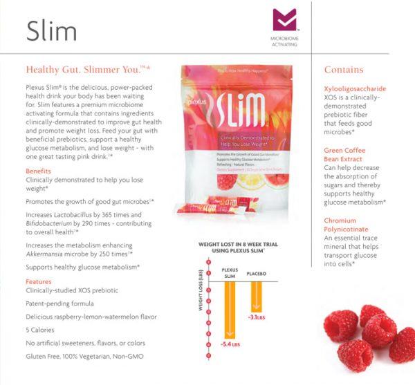 plexus worldwide plexus slim healthandnutrition.ca